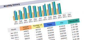 Скрипт статистики сайтов Alexcounter v4.0